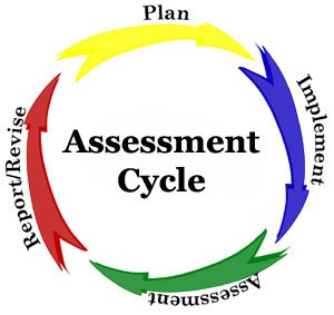 SAassessmentcycle